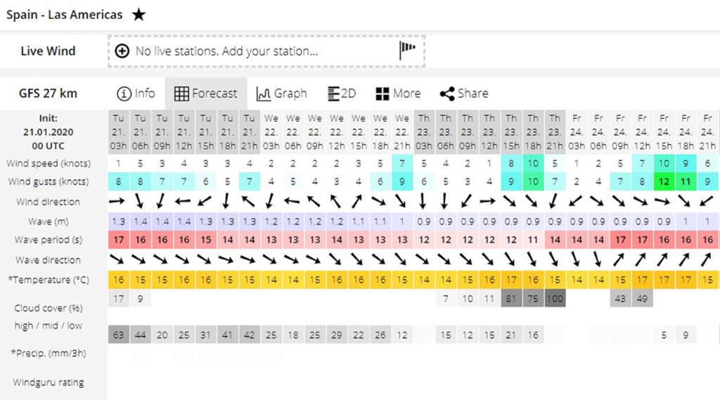 surfing-forecast-tenerife-1